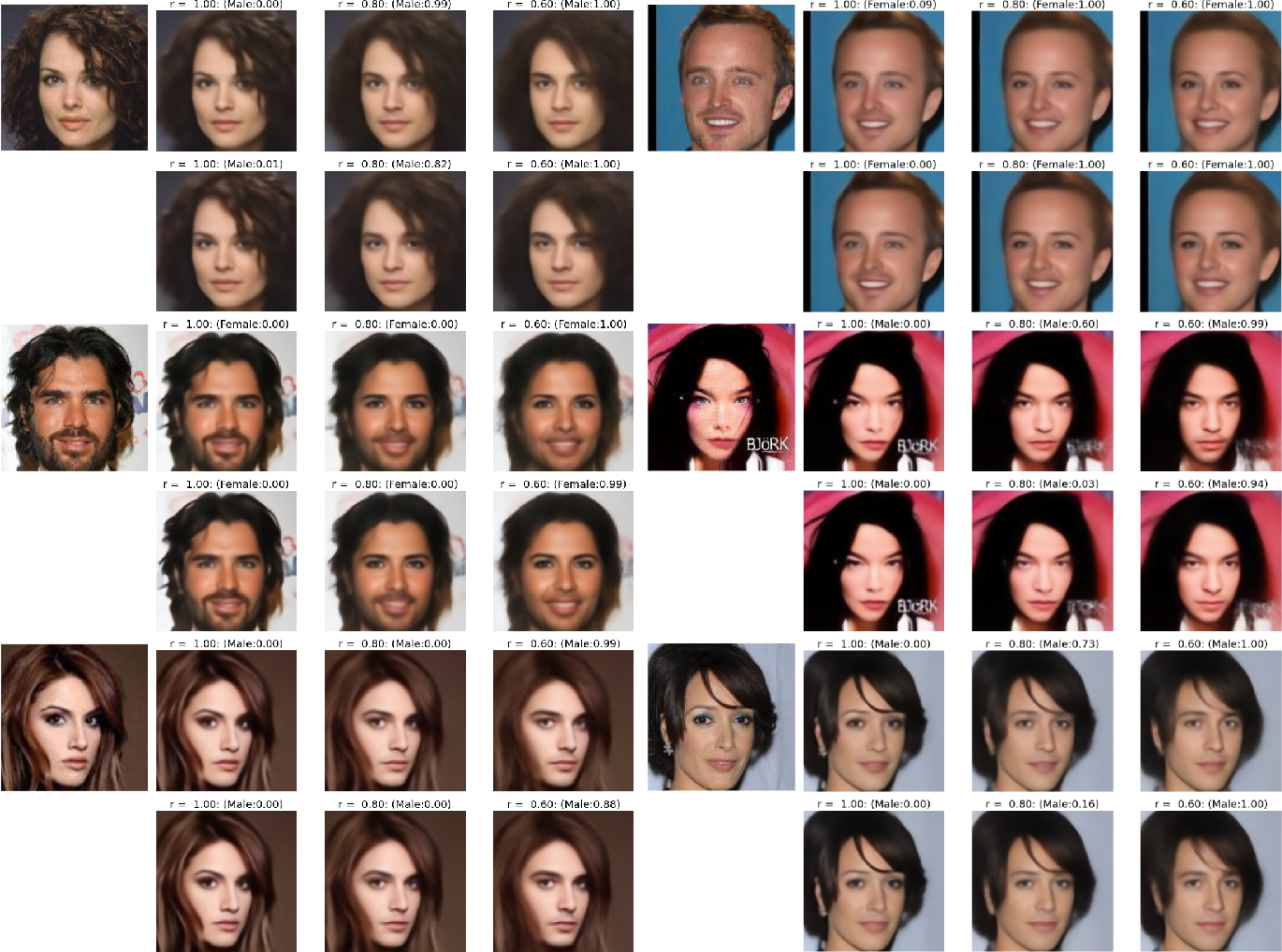Figure 3 for Hierarchical Variational Autoencoder for Visual Counterfactuals