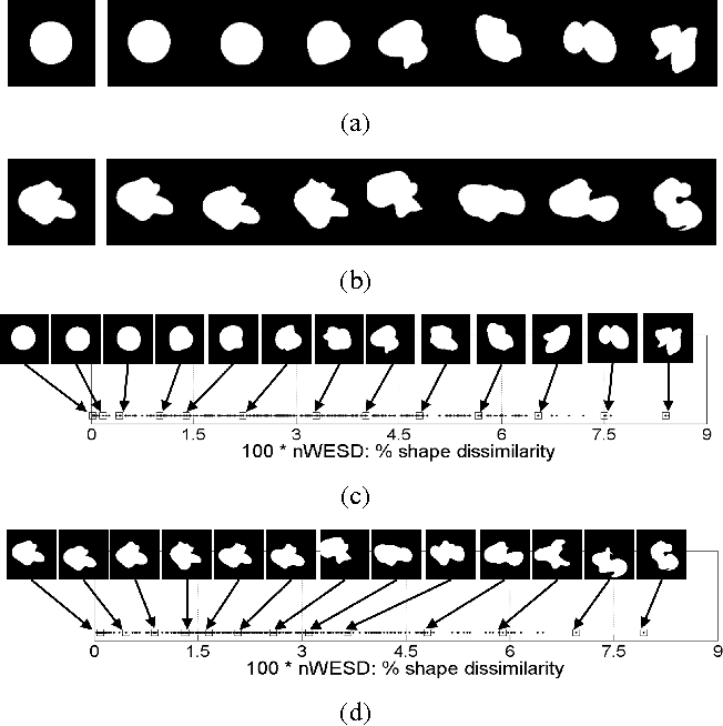Figure 4 for WESD - Weighted Spectral Distance for Measuring Shape Dissimilarity