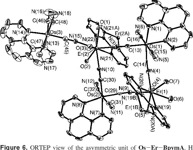 figure 6 from cyanide bridged os ii ln iii coordination networks ER Registered Nurse Job Description ortep view of the asymmetric unit of os er bpyma