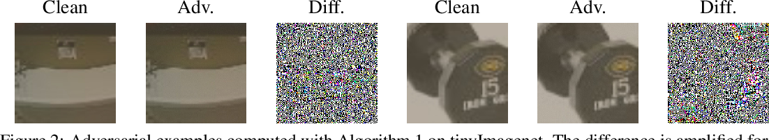 Figure 2 for Contrastive Learning with Adversarial Examples