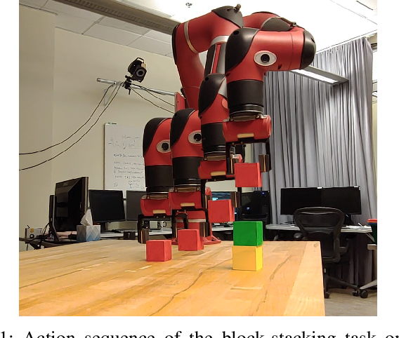 Figure 1 for Auto-conditioned Recurrent Mixture Density Networks for Learning Generalizable Robot Skills