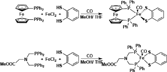 Figure 4. Synthetic route to Fe(II) carbonyl complexes.