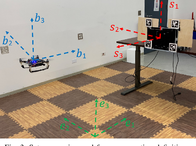 Figure 3 for Aggressive Visual Perching with Quadrotors on Inclined Surfaces