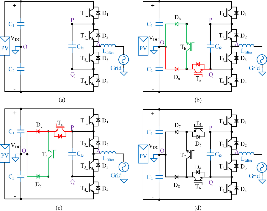 A seven switch five level active neutral point clamped converter and figure 3 ccuart Gallery