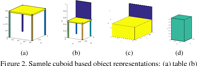 Figure 3 for Generating Holistic 3D Scene Abstractions for Text-based Image Retrieval