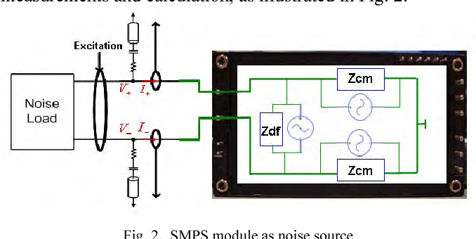 Fig. 2. SMPS module as noise source