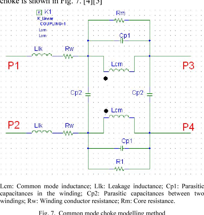 Fig. 7. Common mode choke modelling method