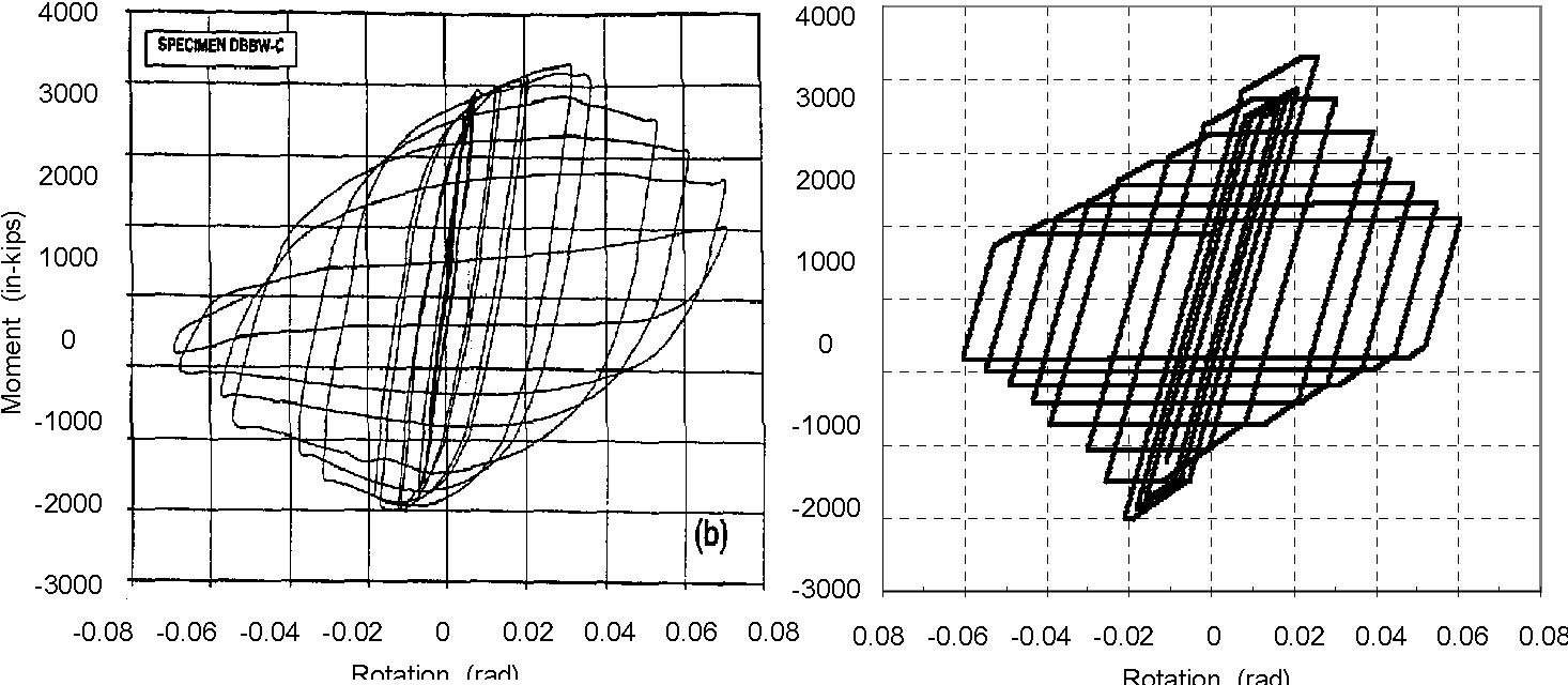 Seismic Performance Evaluation for Steel Moment Frames - Semantic ...