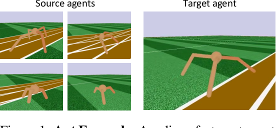 Figure 1 for MULTIPOLAR: Multi-Source Policy Aggregation for Transfer Reinforcement Learning between Diverse Environmental Dynamics
