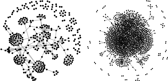 Figure 4 for A statistical interpretation of spectral embedding: the generalised random dot product graph