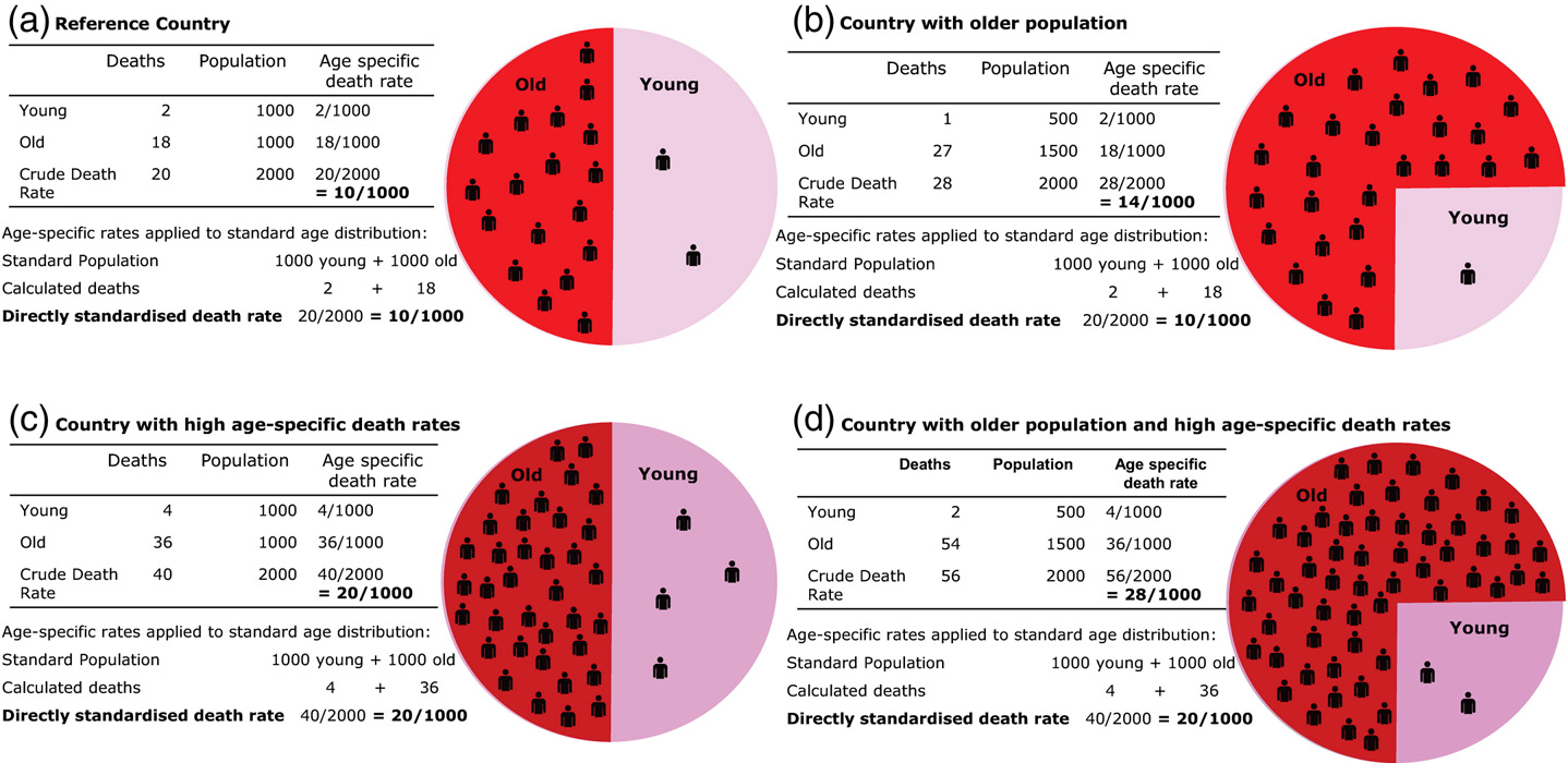 Figure 1 from Mortality from ischaemic heart disease by