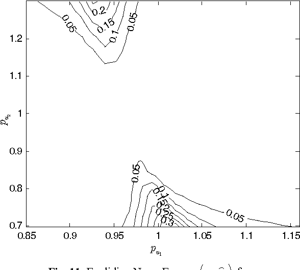 Analytic Modeling And Metaheuristic Pid Control Of A Neutral Time