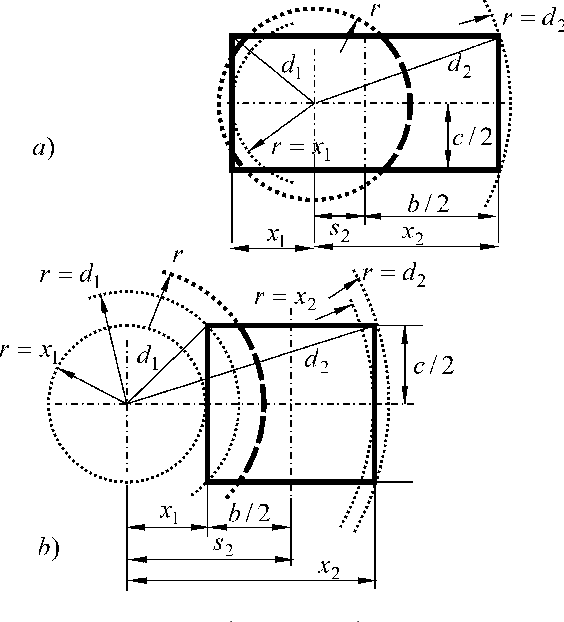 Generalization Of Relations For Calculating The Mutual Inductance Of