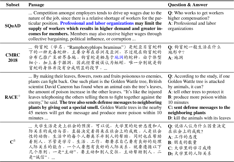 Figure 1 for ExpMRC: Explainability Evaluation for Machine Reading Comprehension