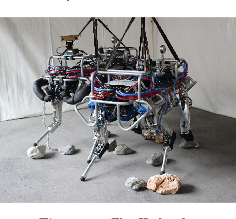 Figure 1 for Validation of computer simulations of the HyQ robot