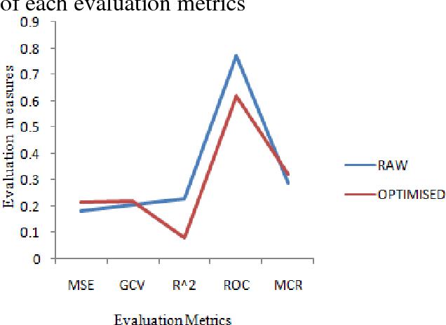 Multivariate adaptive regression splines - Semantic Scholar