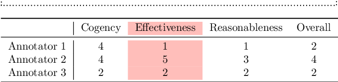 Figure 4 for Creating a Domain-diverse Corpus for Theory-based Argument Quality Assessment