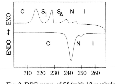 Fig. 2. DSC curve of 5f (with 12 methylene groups).