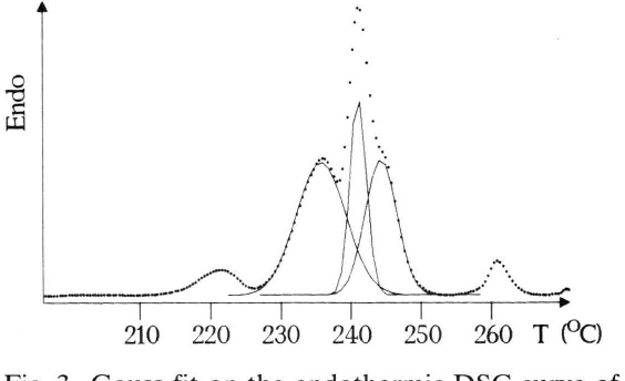 Fig. 3. Gauss fit on the endothermic DSC curve of 5g (with 9 methylene groups).