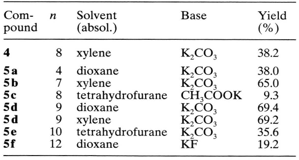 Table I. Preparation of the E,E-1.8-bis[5-(9-anthracenylvinyl)-2-thienyl]octane (4) and the series all-Ea.<y-bis[5-(4-styrylstyryl)-2-thienyl]alkanes (5a -5 f) with different bases and solvents.