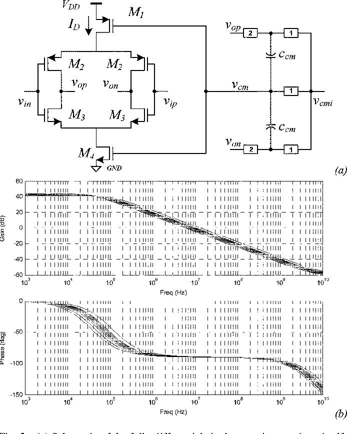Figure 5 from A 1 2-V 165-/spl mu/W 0 29-mm2 Multibit Sigma