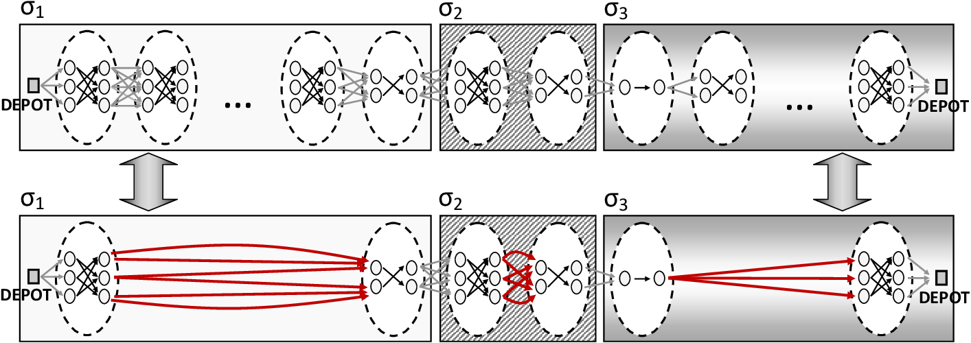 Figure 3 for Hybrid Metaheuristics for the Clustered Vehicle Routing Problem