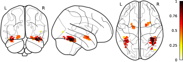 Figure 4 for FANOK: Knockoffs in Linear Time