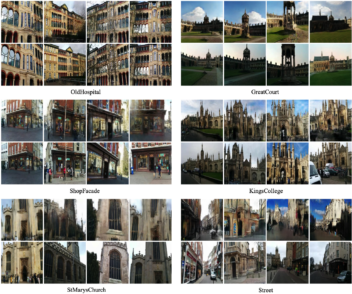 Figure 3 for Novel View Synthesis from only a 6-DoF Camera Pose by Two-stage Networks