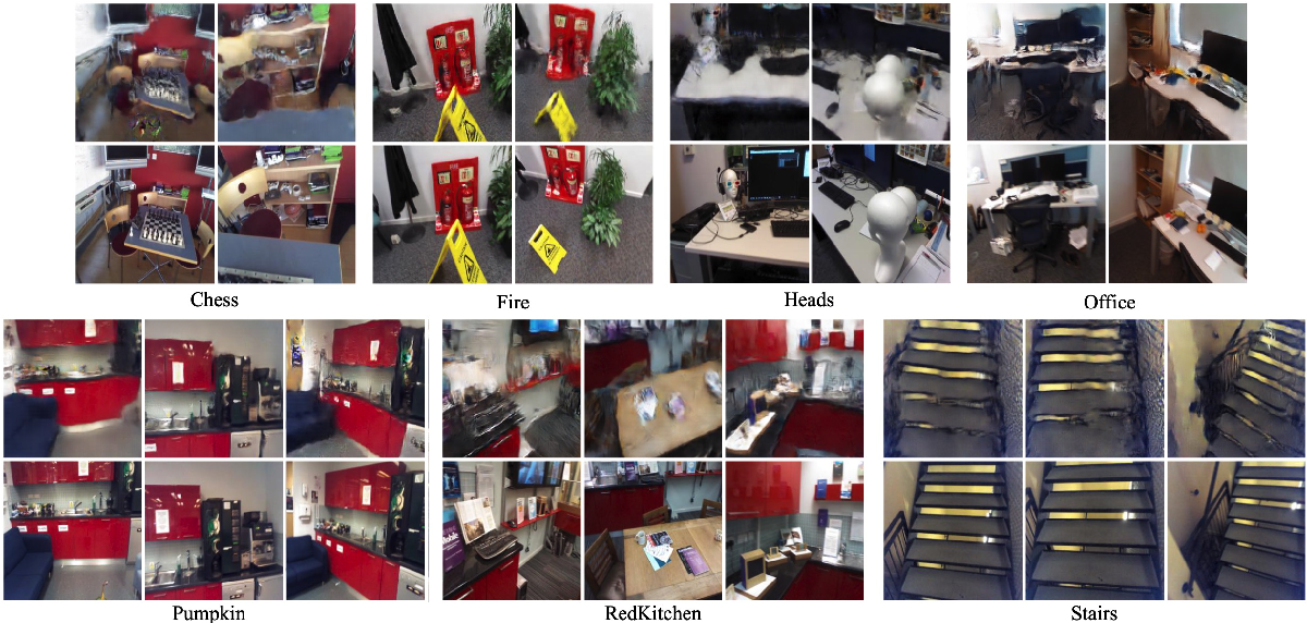 Figure 4 for Novel View Synthesis from only a 6-DoF Camera Pose by Two-stage Networks