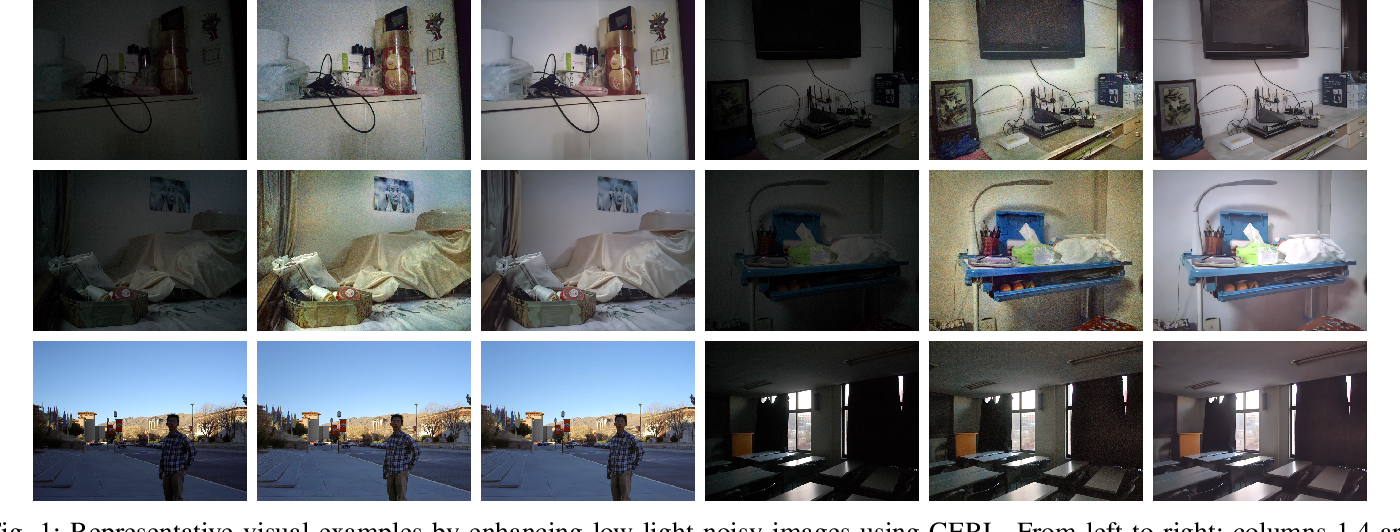 Figure 1 for CERL: A Unified Optimization Framework for Light Enhancement with Realistic Noise