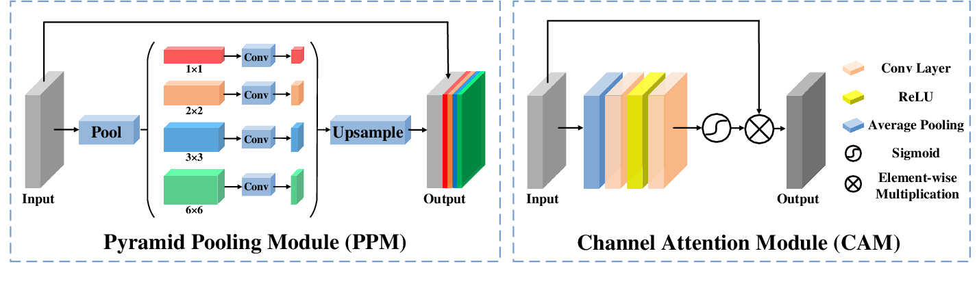 Figure 4 for CERL: A Unified Optimization Framework for Light Enhancement with Realistic Noise