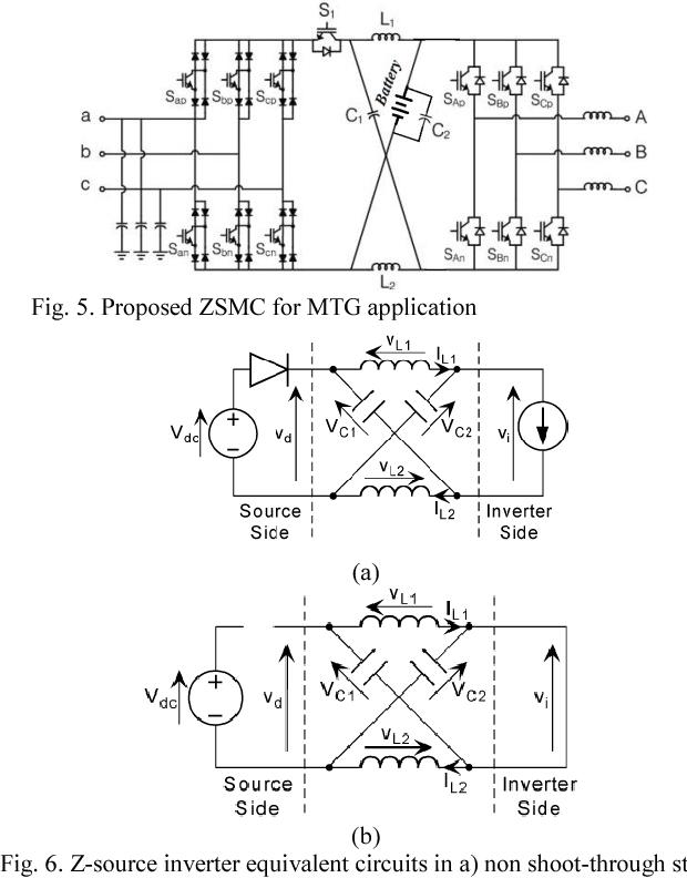 Application Of Z Source Sparse Matrix Converter For Microturbine