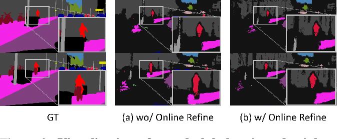 Figure 4 for Unsupervised Domain Adaptation for Video Semantic Segmentation