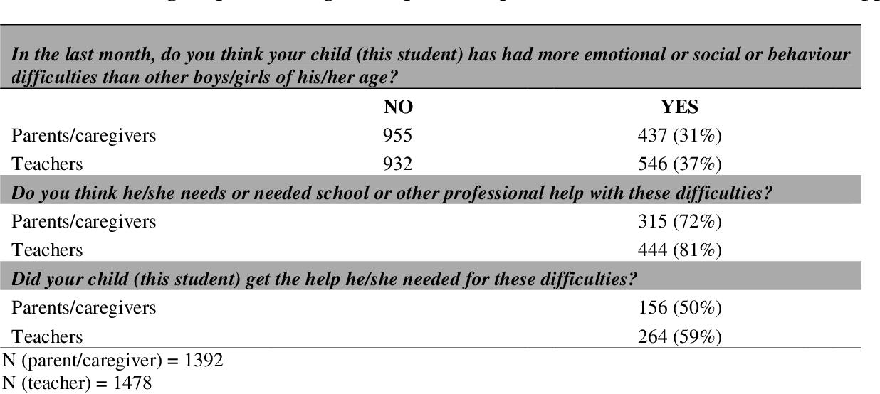 PDF] Venturing into schools : locating mental health