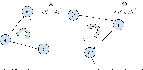 Figure 3 for Mining Discriminative Triplets of Patches for Fine-Grained Classification