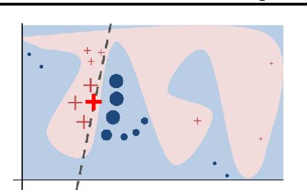 Figure 1 for Model-Agnostic Interpretability of Machine Learning