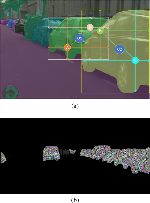 Figure 1 for CASNet: Common Attribute Support Network for image instance and panoptic segmentation