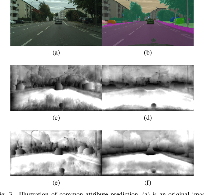 Figure 3 for CASNet: Common Attribute Support Network for image instance and panoptic segmentation