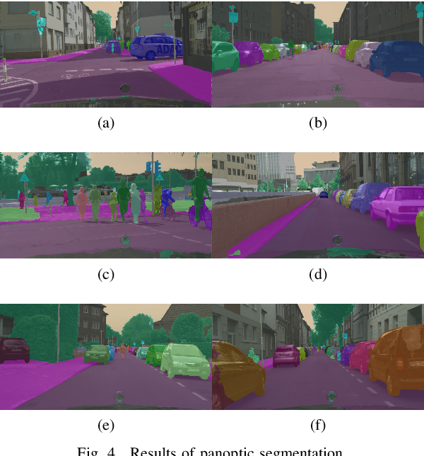 Figure 4 for CASNet: Common Attribute Support Network for image instance and panoptic segmentation
