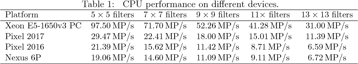 Figure 2 for BLADE: Filter Learning for General Purpose Computational Photography