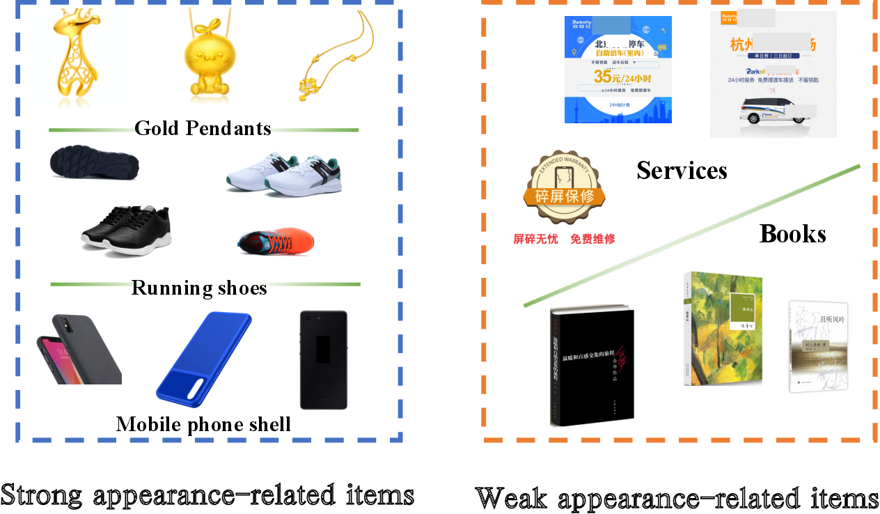 Figure 1 for Inferring the Importance of Product Appearance: A Step Towards the Screenless Revolution