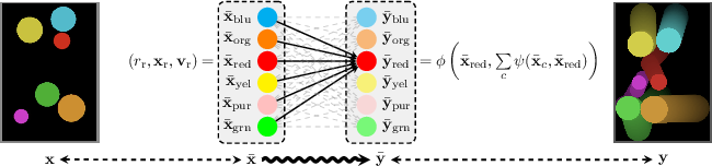 Figure 1 for Reasoning-Modulated Representations
