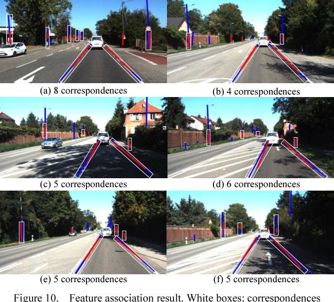 Figure 2 for Monocular Vehicle Self-localization method based on Compact Semantic Map