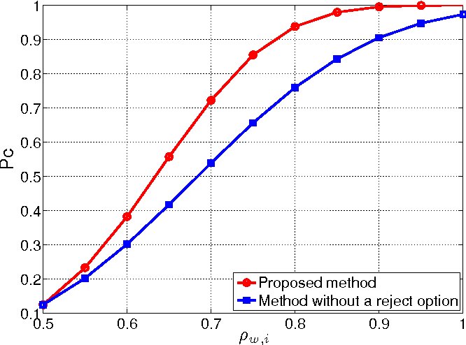 Figure 3 for Multi-object Classification via Crowdsourcing with a Reject Option