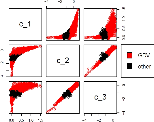 Figure 2 for $k$-means on Positive Definite Matrices, and an Application to Clustering in Radar Image Sequences