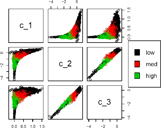 Figure 3 for $k$-means on Positive Definite Matrices, and an Application to Clustering in Radar Image Sequences
