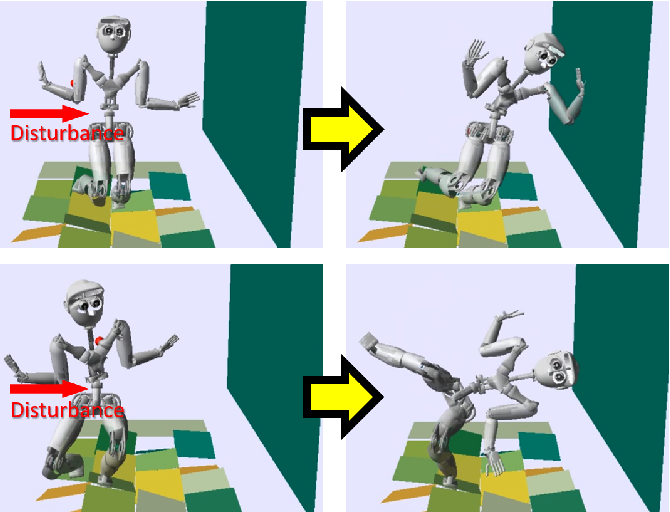 Figure 1 for Robust Humanoid Contact Planning with Learned Zero- and One-Step Capturability Prediction