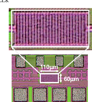 Fig. 7. Chip Micrograph.