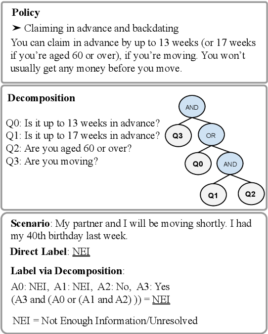 Figure 1 for Cross-Policy Compliance Detection via Question Answering