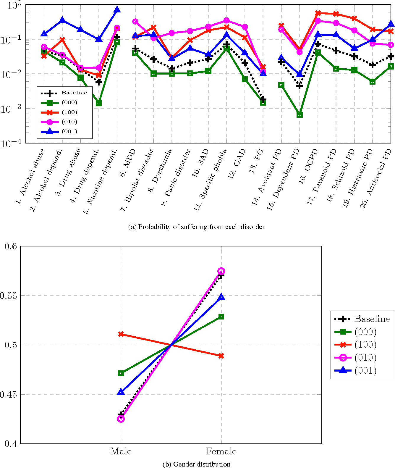 Figure 4 for General Latent Feature Modeling for Data Exploration Tasks